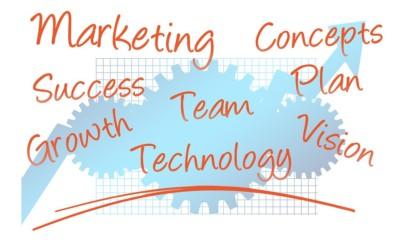 Keywords and Inbound Marketing