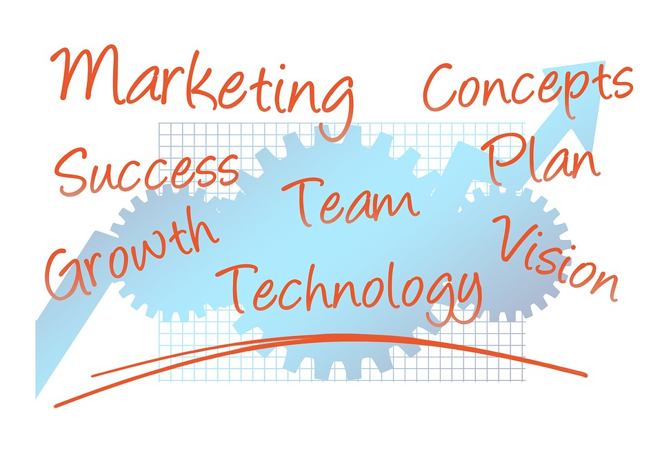 Keywords and Inbound Marketing